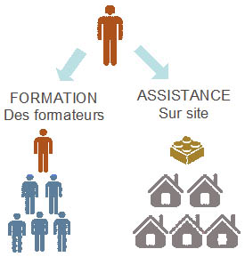 formation-assistance-eco-quartier