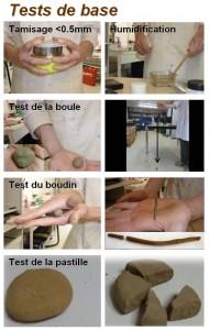 test de base du diagnostic de terre crue